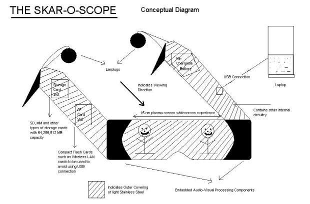 skaroscope.png